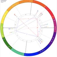 3882 Мистическое полнолуние 2 сентября 2020 года в Рыбах