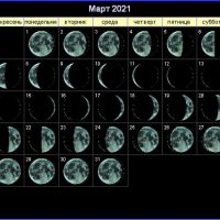 3965 Лунный календарь на март 2021 года. Полнолуние и новолуние в марте 2021 года