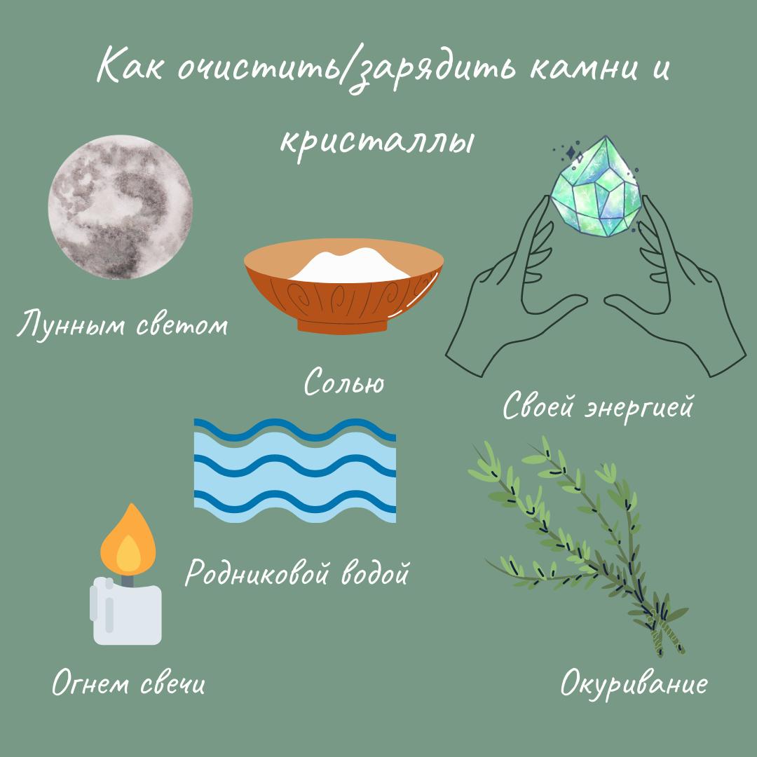 4087 Как очистить/зарядить камни и кристаллы