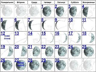 4208 Лунный календарь на апрель 2021 года. Новолуние и полнолуние в апреле 2021 года